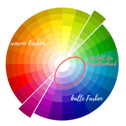 Farbrad mit hellen Farben für die Porzellanhaut