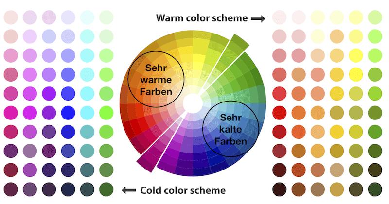 Farbkreis mit neutralen Farben